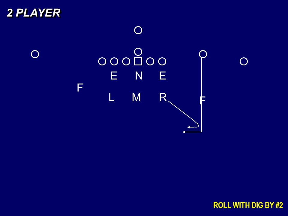 2 PLAYER E N E F L M R F ROLL WITH DIG BY #2