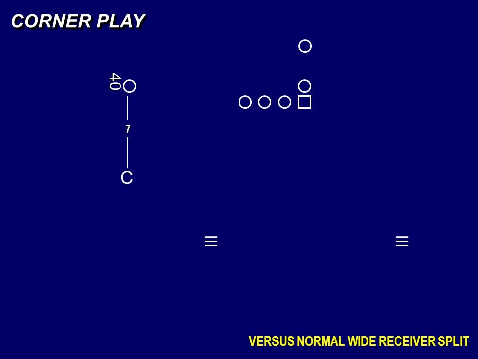 CORNER PLAY 40 7 C _ _ _ _ _ _ VERSUS NORMAL WIDE RECEIVER SPLIT