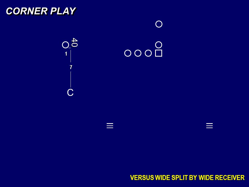 CORNER PLAY 40 1 7 C _ _ _ _ _ _ VERSUS WIDE SPLIT BY WIDE RECEIVER