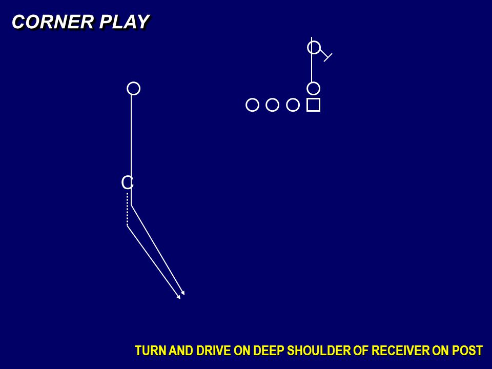 CORNER PLAY C TURN AND DRIVE ON DEEP SHOULDER OF RECEIVER ON POST