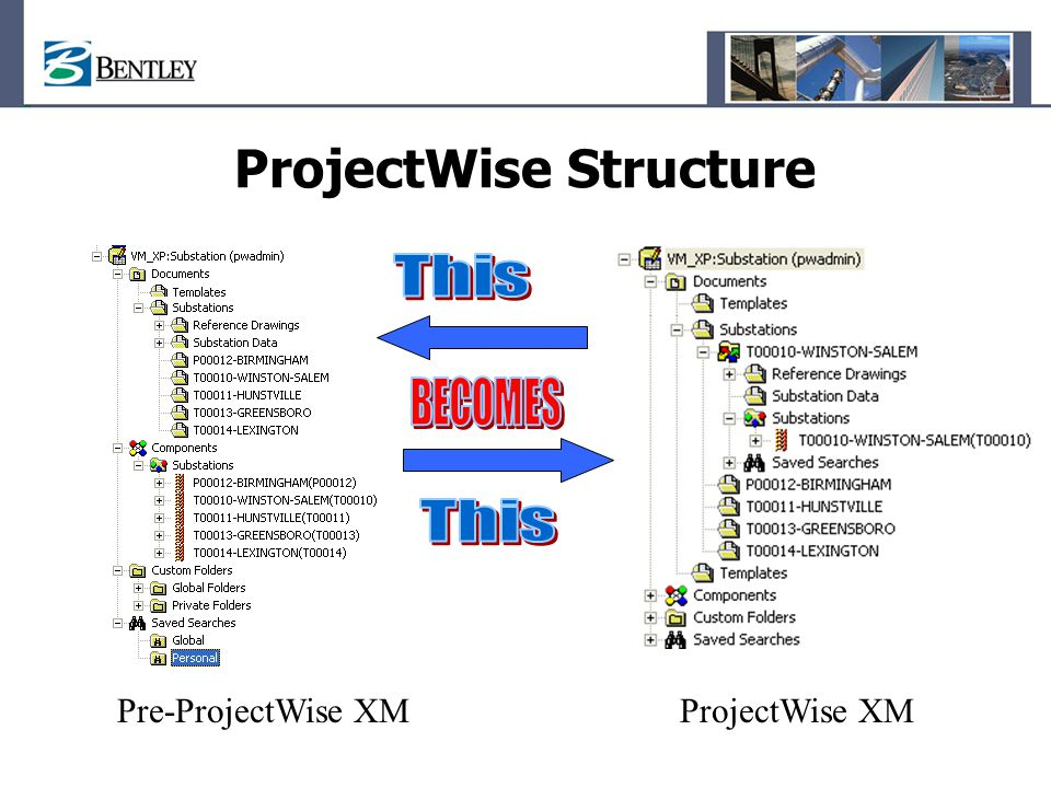 ProjectWise Structure