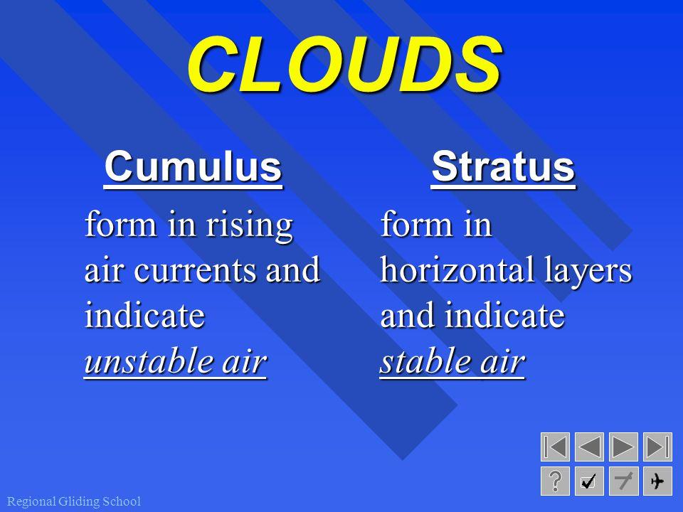 CLOUDS Cumulus Stratus