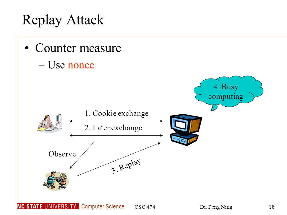 Replay Attack Counter measure Use nonce 4. Busy computing