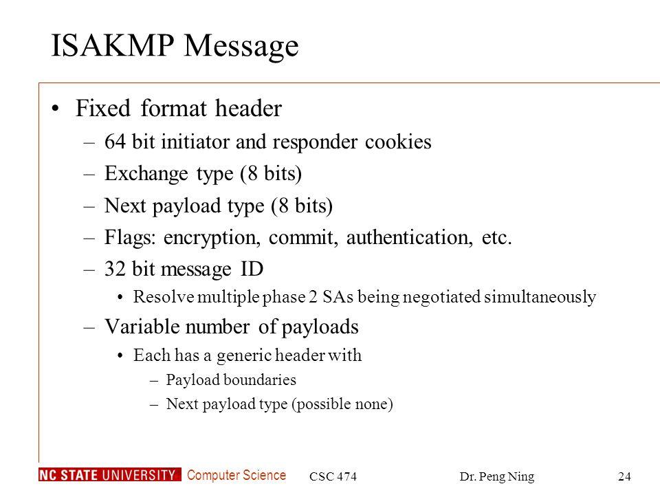 ISAKMP Message Fixed format header