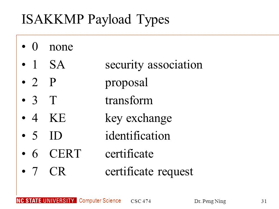 ISAKKMP Payload Types 0 none 1 SA security association 2 P proposal