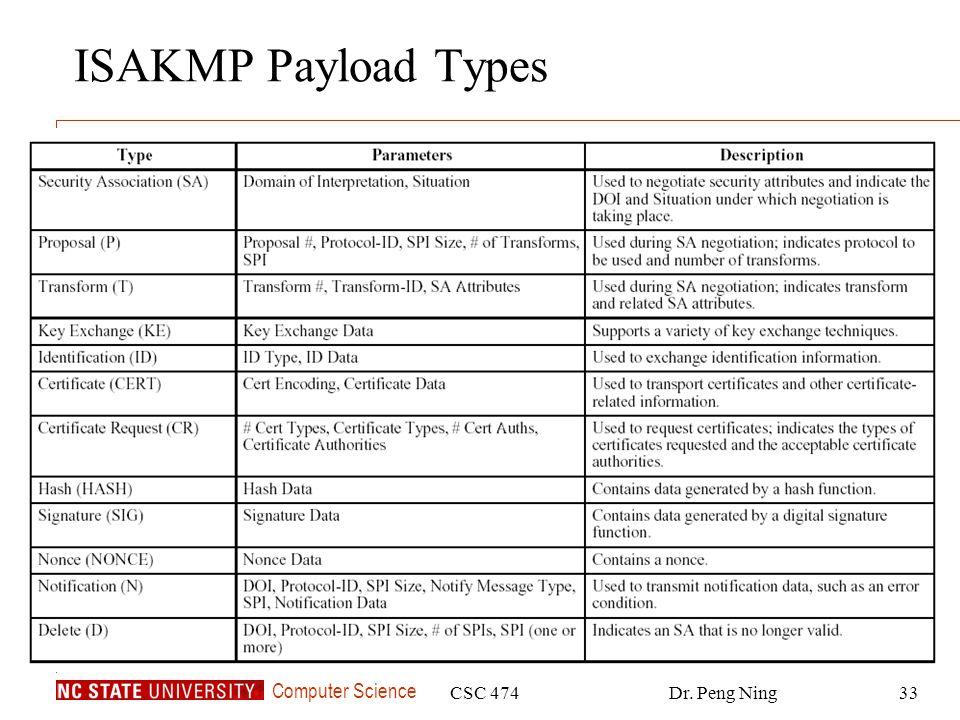ISAKMP Payload Types CSC 474 Dr. Peng Ning