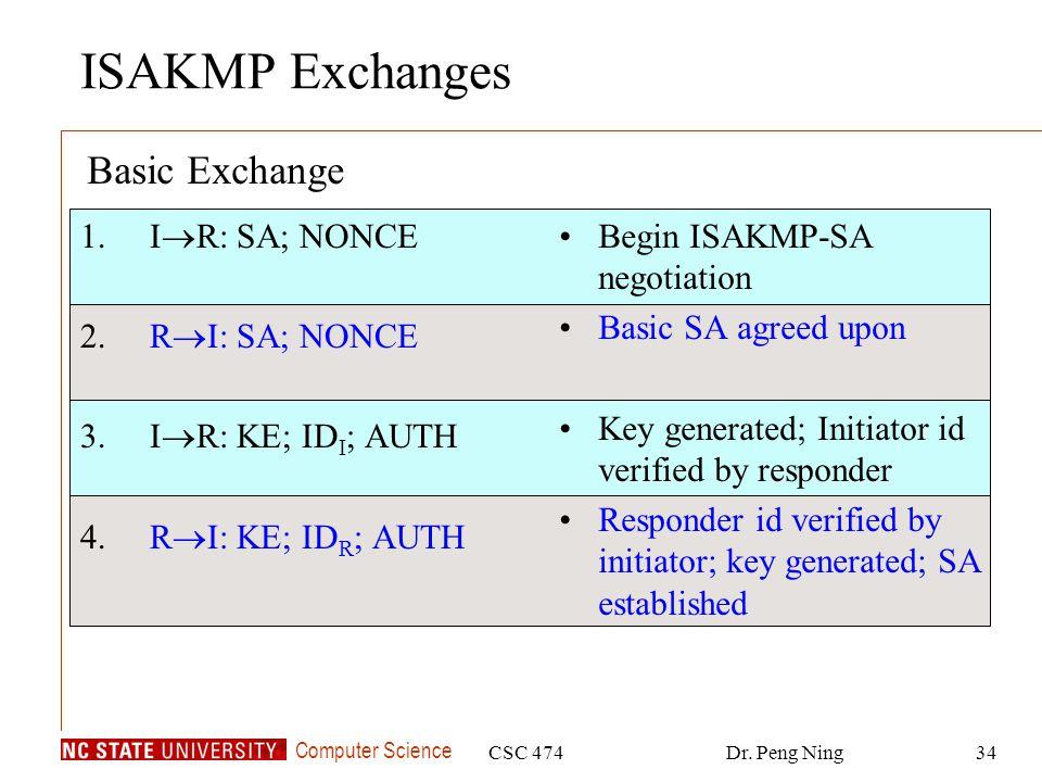 ISAKMP Exchanges Basic Exchange IR: SA; NONCE RI: SA; NONCE
