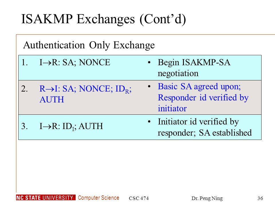 ISAKMP Exchanges (Cont'd)