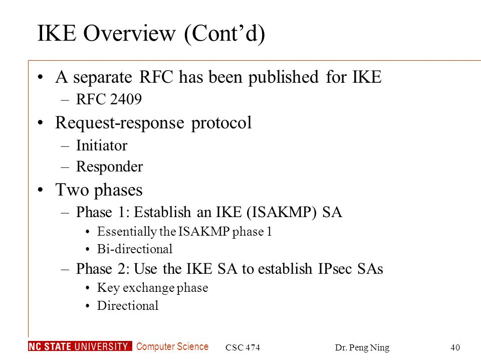 IKE Overview (Cont'd) A separate RFC has been published for IKE