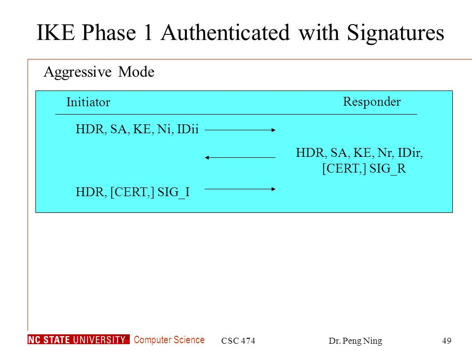 IKE Phase 1 Authenticated with Signatures