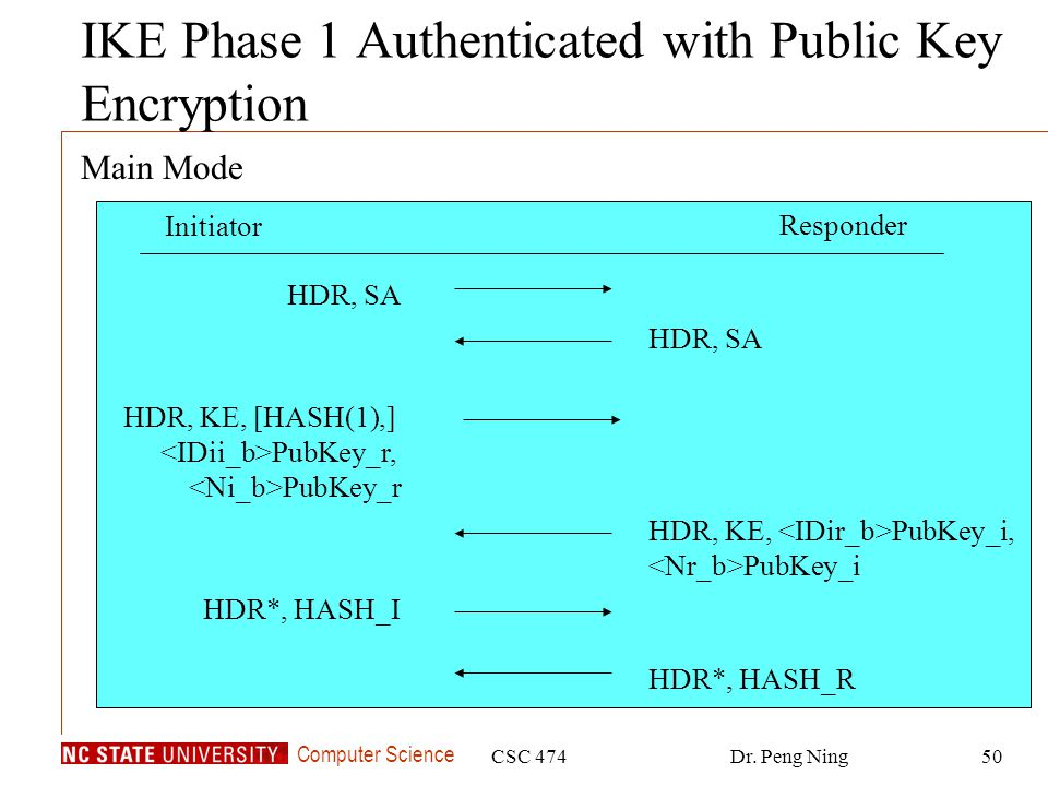 IKE Phase 1 Authenticated with Public Key Encryption