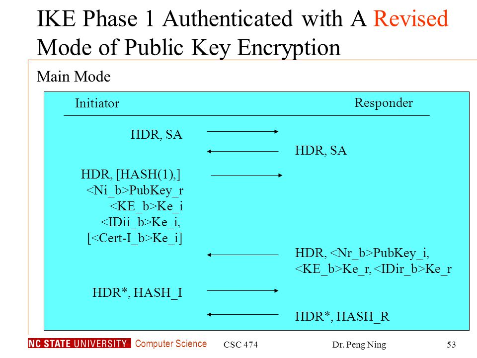 IKE Phase 1 Authenticated with A Revised Mode of Public Key Encryption
