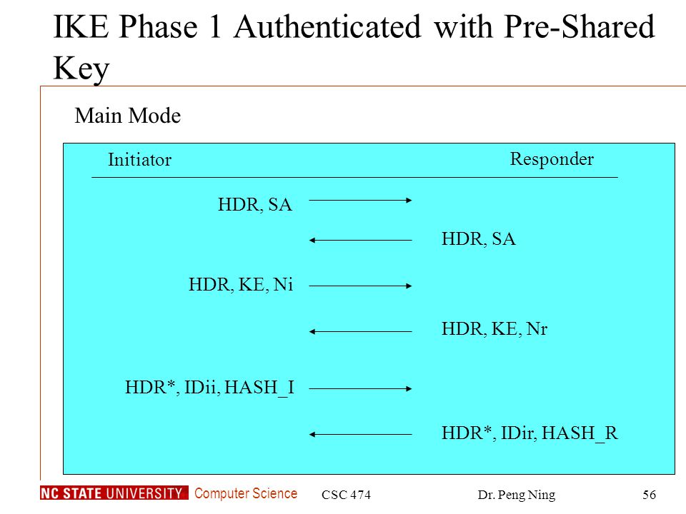 IKE Phase 1 Authenticated with Pre-Shared Key