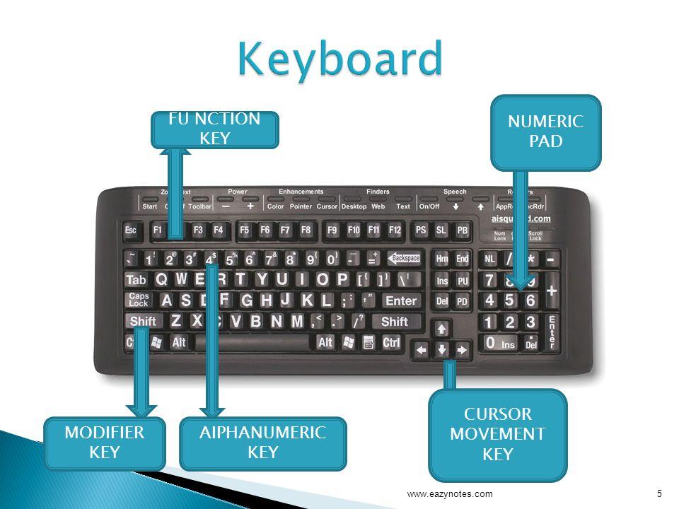 Keyboard NUMERIC PAD FU NCTION KEY CURSOR MOVEMENT KEY MODIFIER KEY