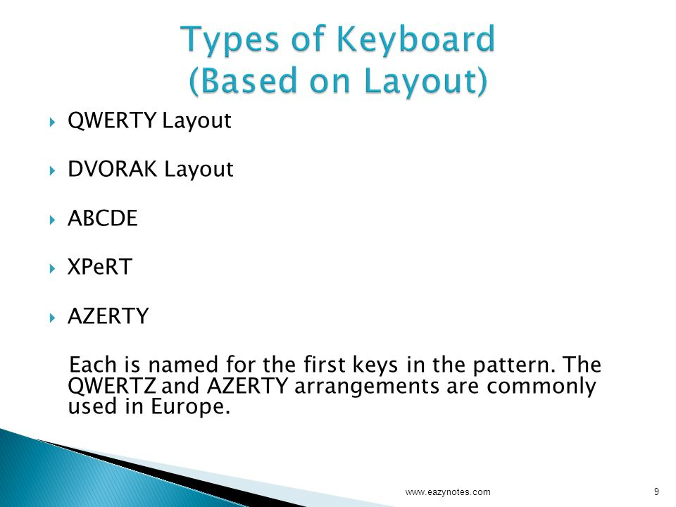 Types of Keyboard (Based on Layout)