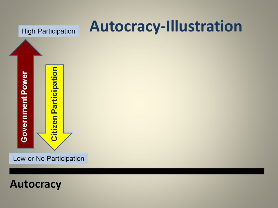 Autocracy-Illustration