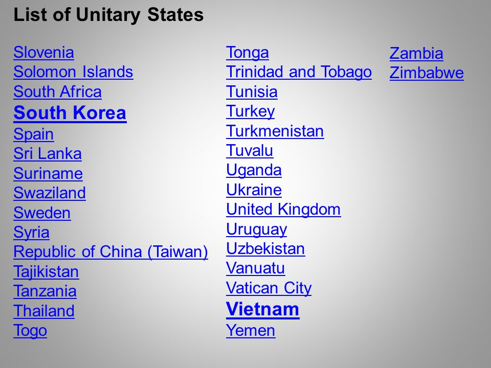 List of Unitary States South Korea Vietnam Zambia Slovenia Zimbabwe