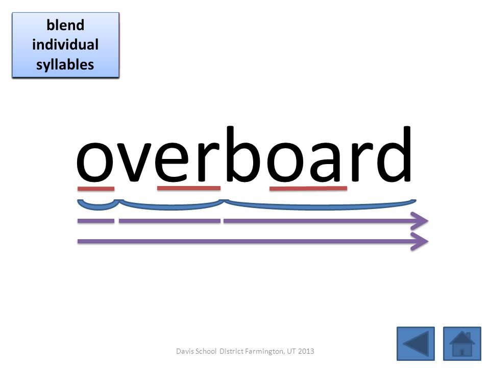 overboard click per vowel blend individual syllables