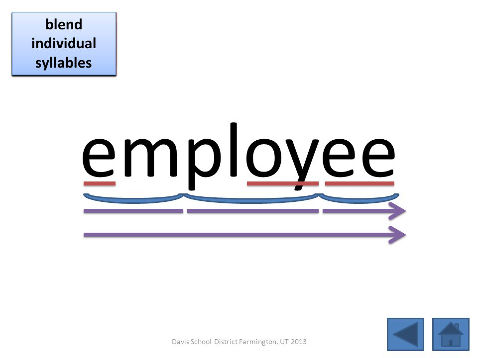 employee click per vowel blend individual syllables