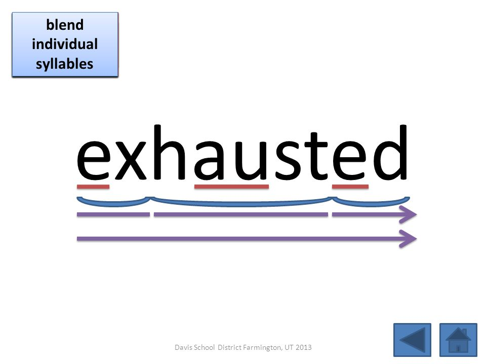 exhausted click per vowel blend individual syllables