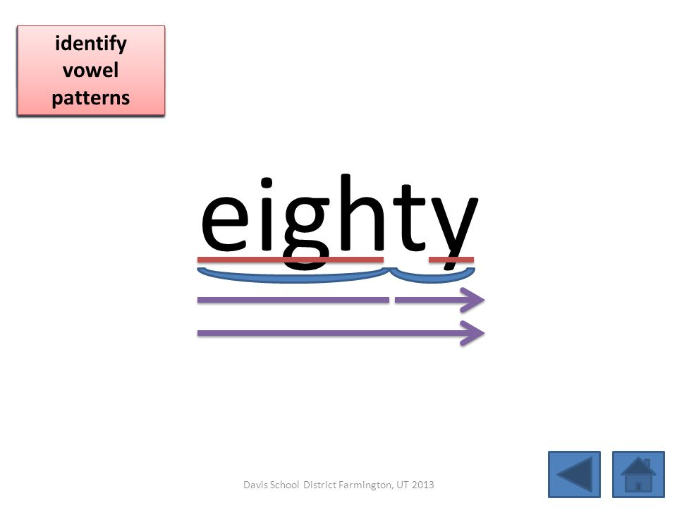 eighty click per vowel blend individual syllables