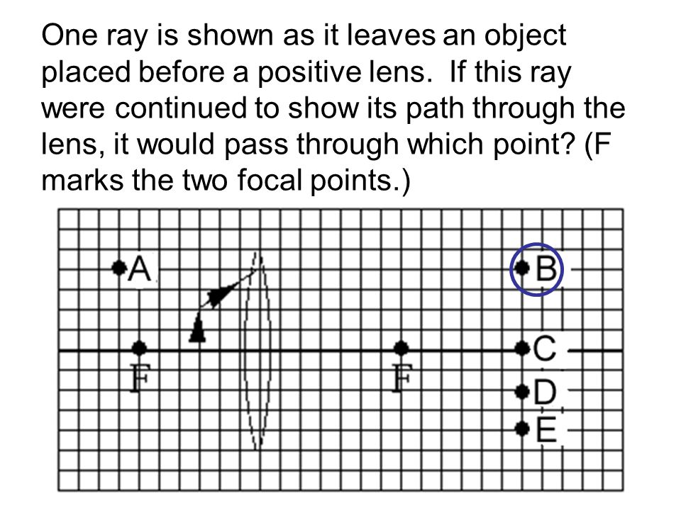 One ray is shown as it leaves an object placed before a positive lens