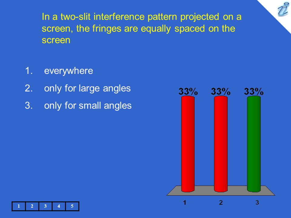 In a two-slit interference pattern projected on a screen, the fringes are equally spaced on the screen