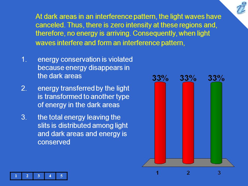 At dark areas in an interference pattern, the light waves have canceled. Thus, there is zero intensity at these regions and, therefore, no energy is arriving. Consequently, when light waves interfere and form an interference pattern,