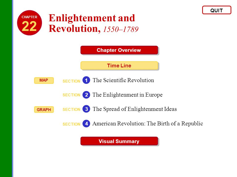 22 Enlightenment and Revolution, 1550–1789 The Scientific Revolution