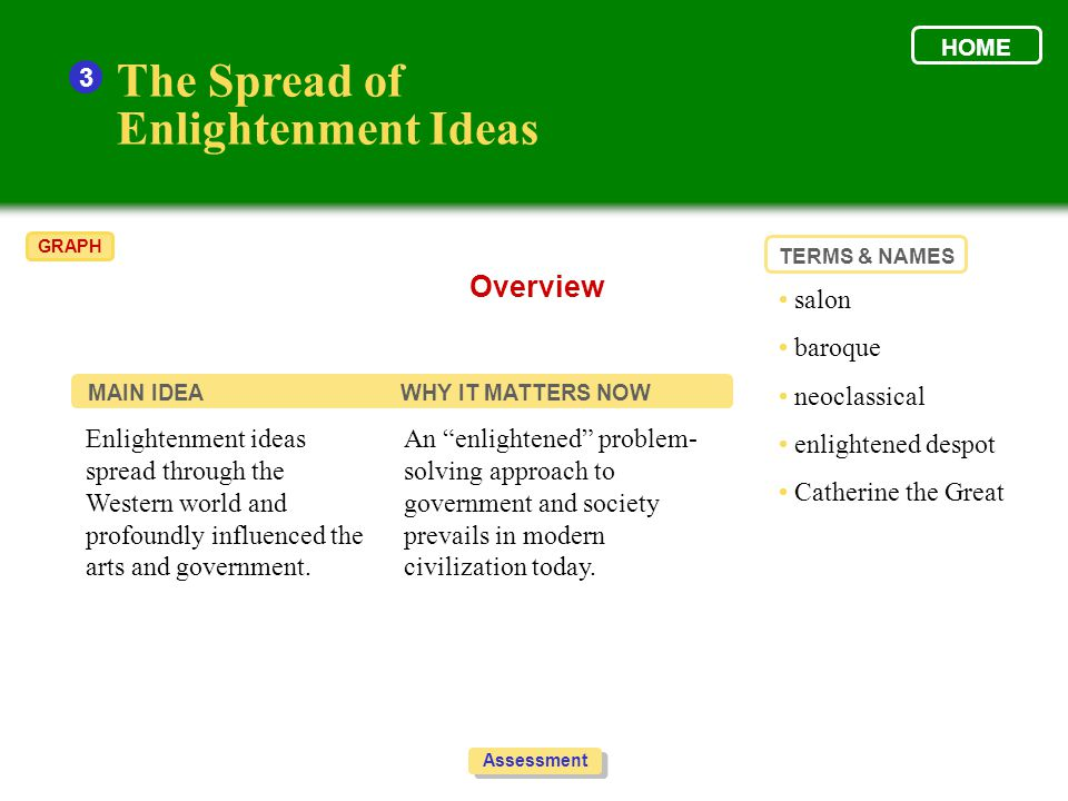 The Spread of Enlightenment Ideas Overview 3 • salon • baroque