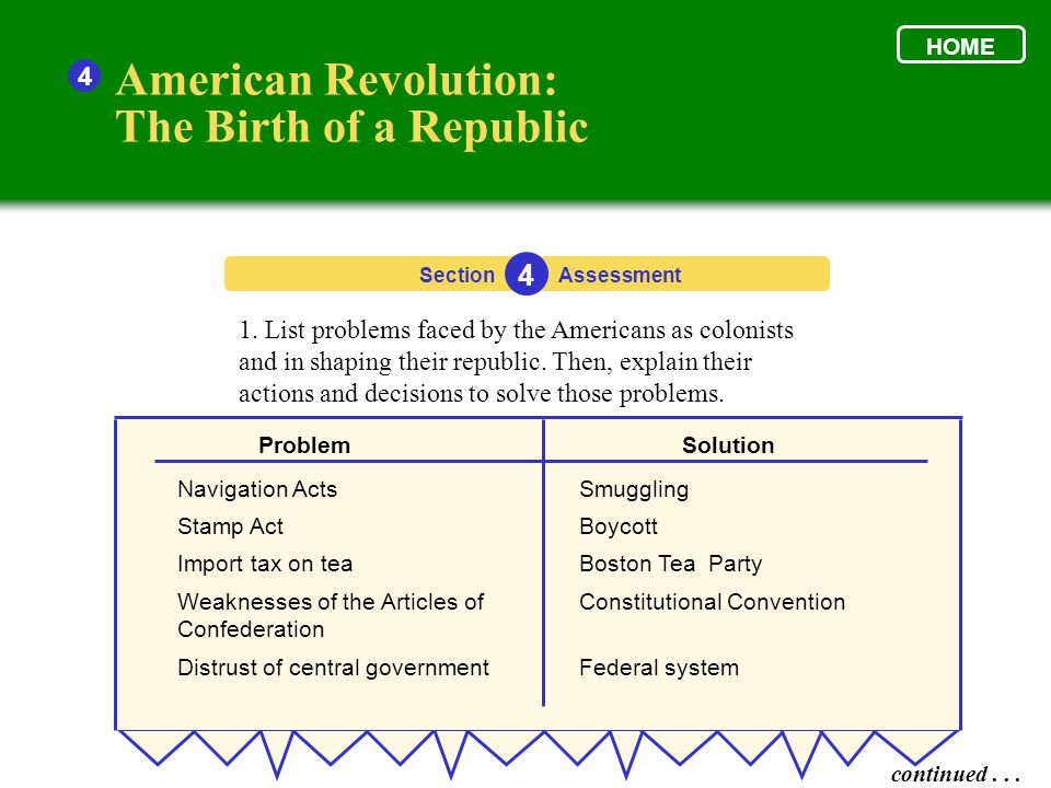 birth republic The birth of the republic, 1763- 89 (book, 2013) get this from a library the birth of the republic, 1763-89 [edmund s morgan joseph j ellis] # the.