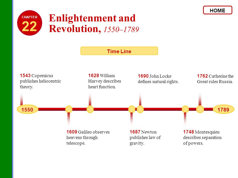 22 Enlightenment and Revolution, 1550–1789 HOME Time Line 1550 1789