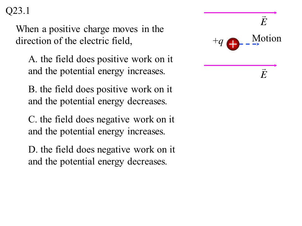 Q23.1 When a positive charge moves in the direction of the electric field, Motion. +q.