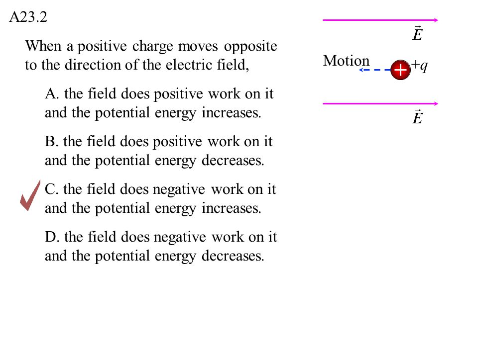 A23.2 When a positive charge moves opposite to the direction of the electric field, Motion. +q.