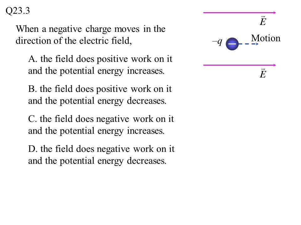 Q23.3 When a negative charge moves in the direction of the electric field, Motion. –q.