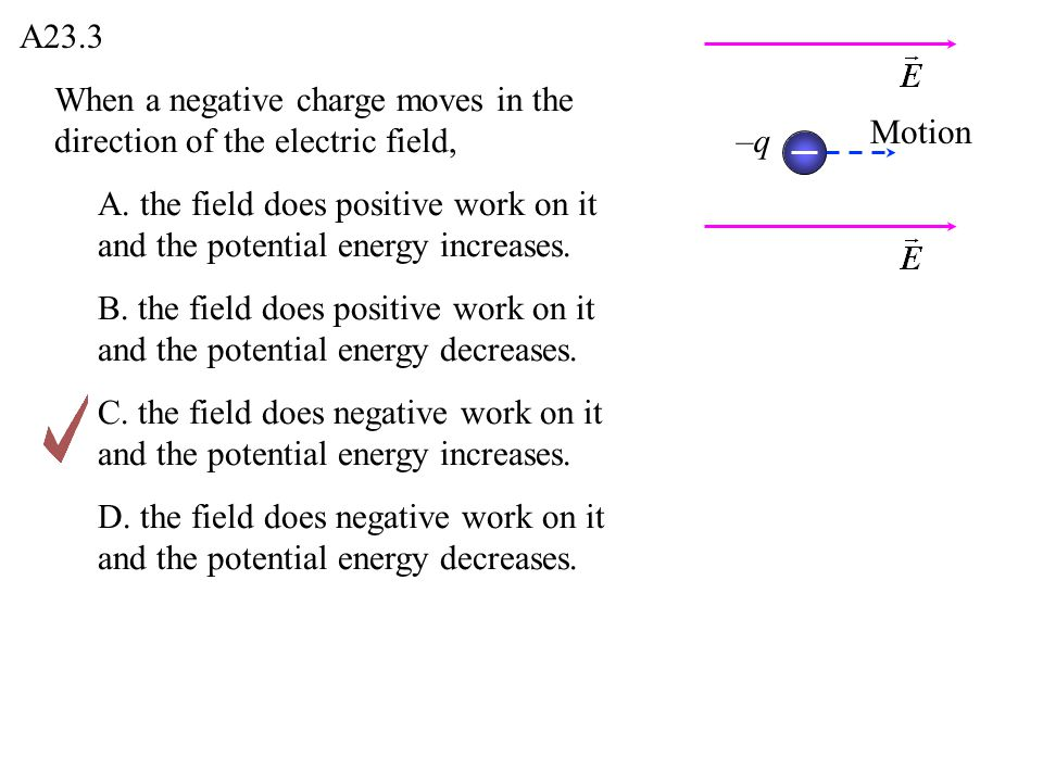 A23.3 When a negative charge moves in the direction of the electric field, Motion. –q.