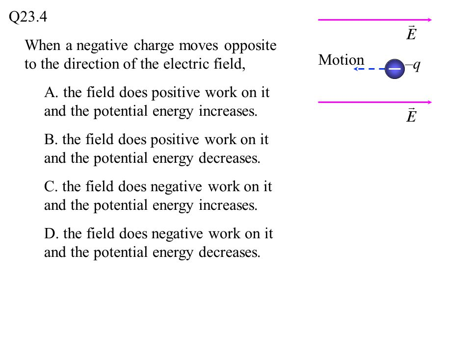 Q23.4 When a negative charge moves opposite to the direction of the electric field, Motion. –q.