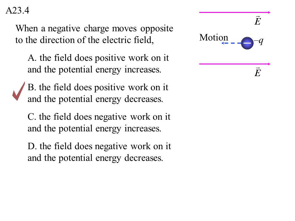 A23.4 When a negative charge moves opposite to the direction of the electric field, Motion. –q.