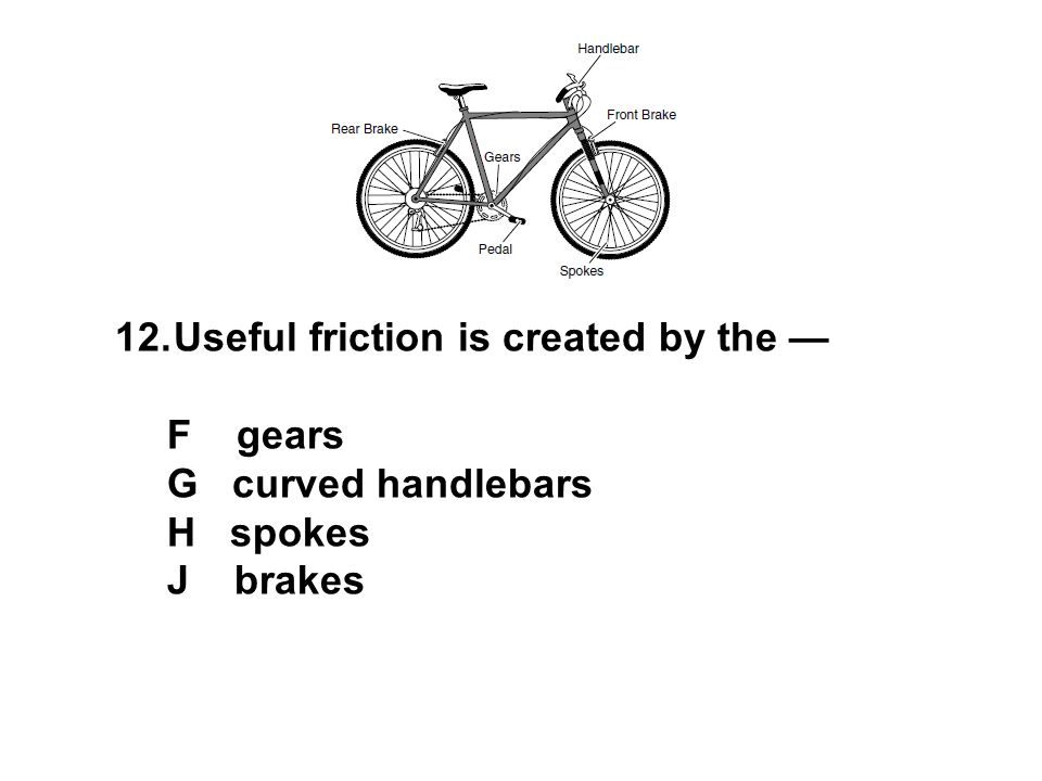 Useful friction is created by the —