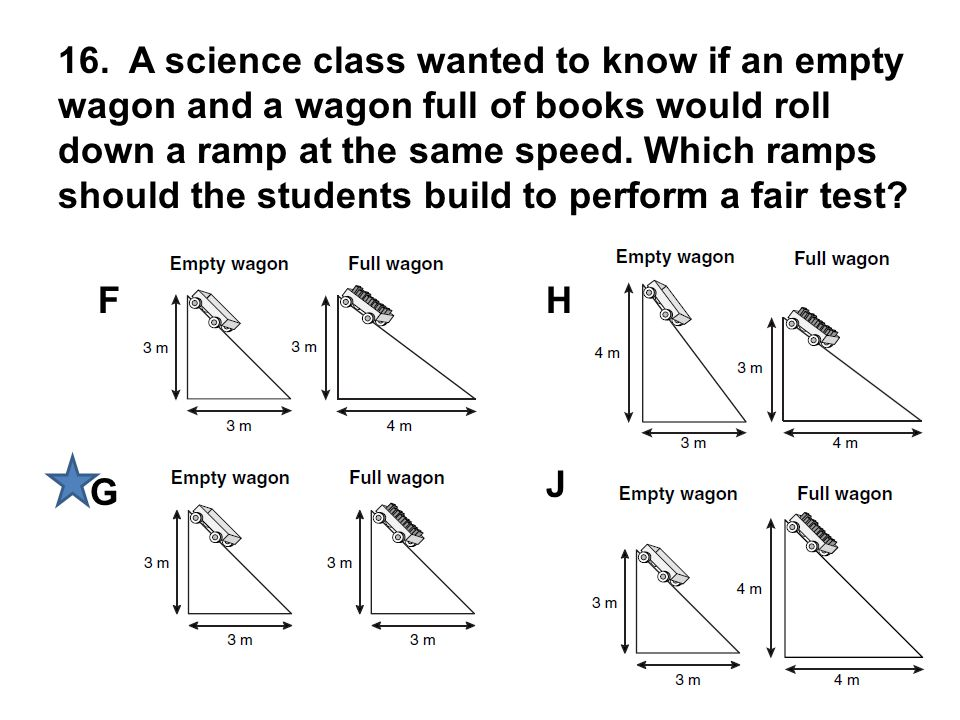 16. A science class wanted to know if an empty wagon and a wagon full of books would roll down a ramp at the same speed. Which ramps should the students build to perform a fair test