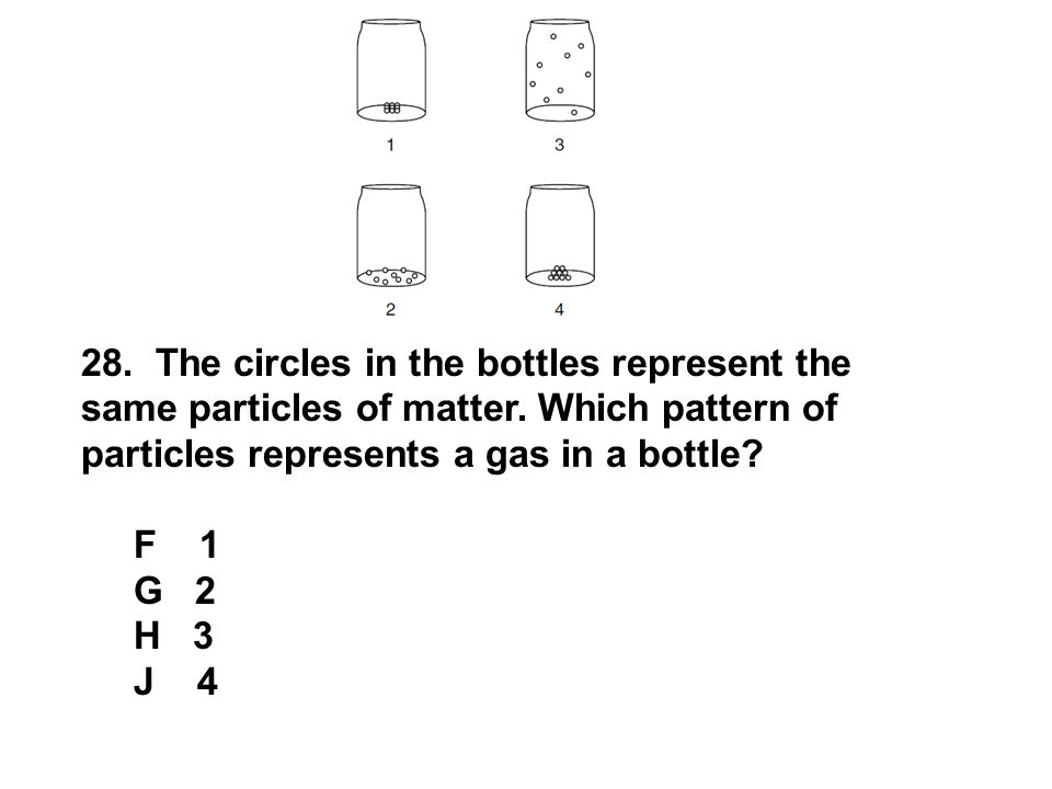 28. The circles in the bottles represent the