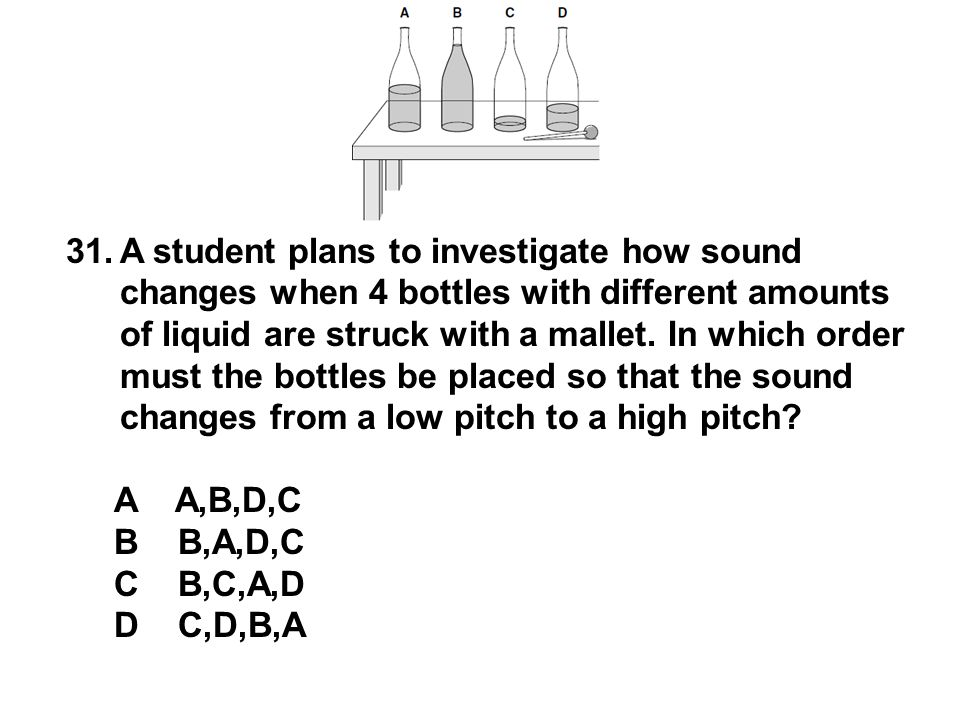 A student plans to investigate how sound changes when 4 bottles with different amounts of liquid are struck with a mallet. In which order must the bottles be placed so that the sound changes from a low pitch to a high pitch