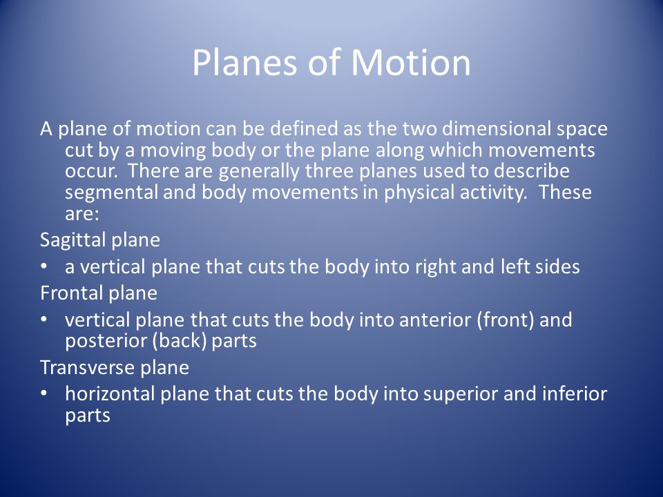 Planes of Motion