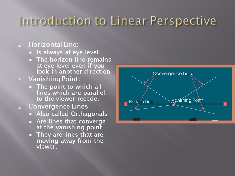 Introduction to Linear Perspective
