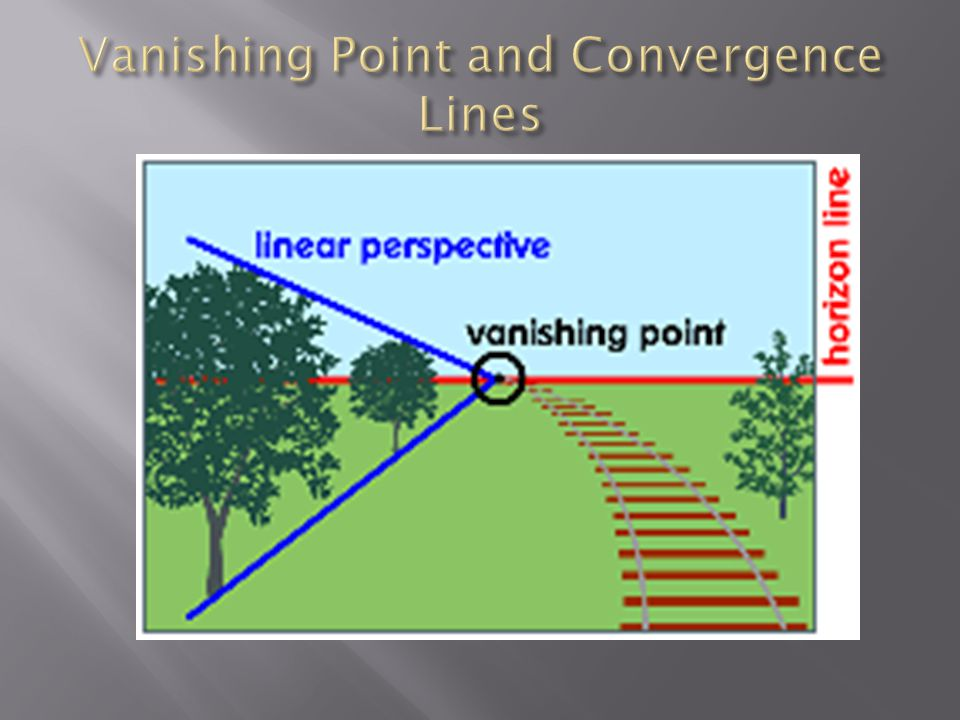 Vanishing Point and Convergence Lines