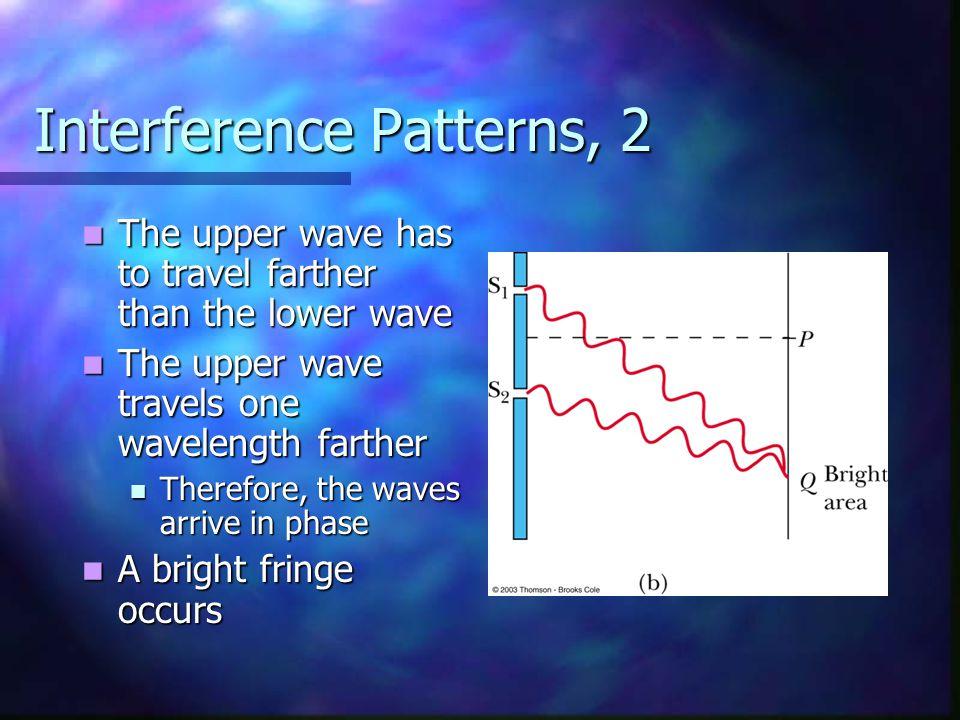 Interference Patterns, 2
