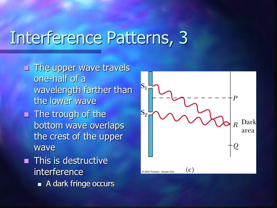 Interference Patterns, 3