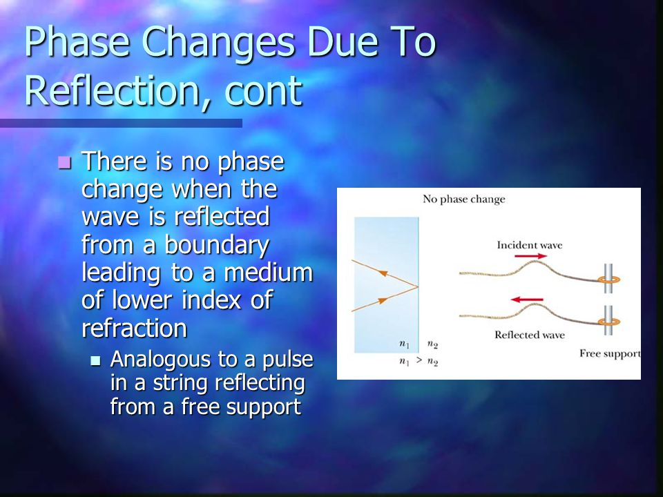 Phase Changes Due To Reflection, cont