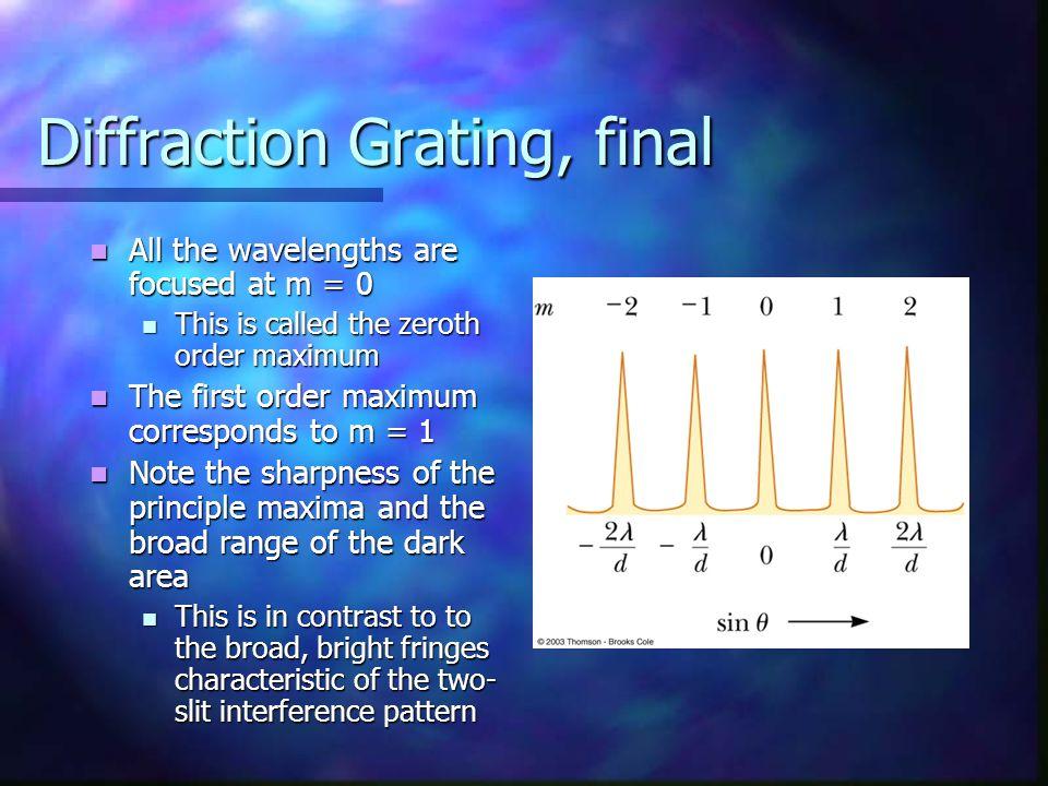 Diffraction Grating, final