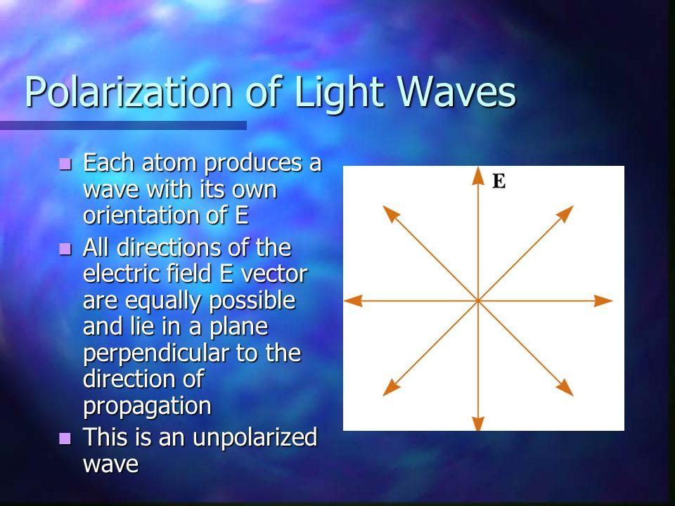 Polarization of Light Waves